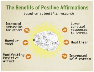 benefits-positive-affirmations-300x232